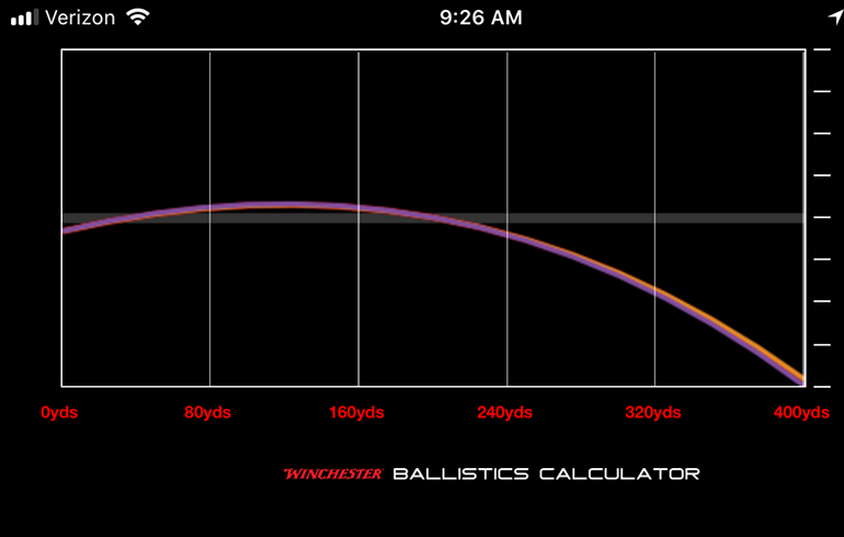 Easy to Use and Super-Effective – the Winchester Ballistics Calculator